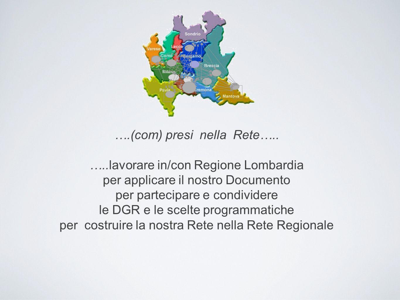 ….(com) presi nella Rete….. …..lavorare in/con Regione Lombardia