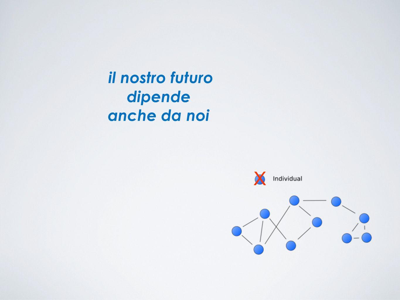 il nostro futuro dipende anche da noi X