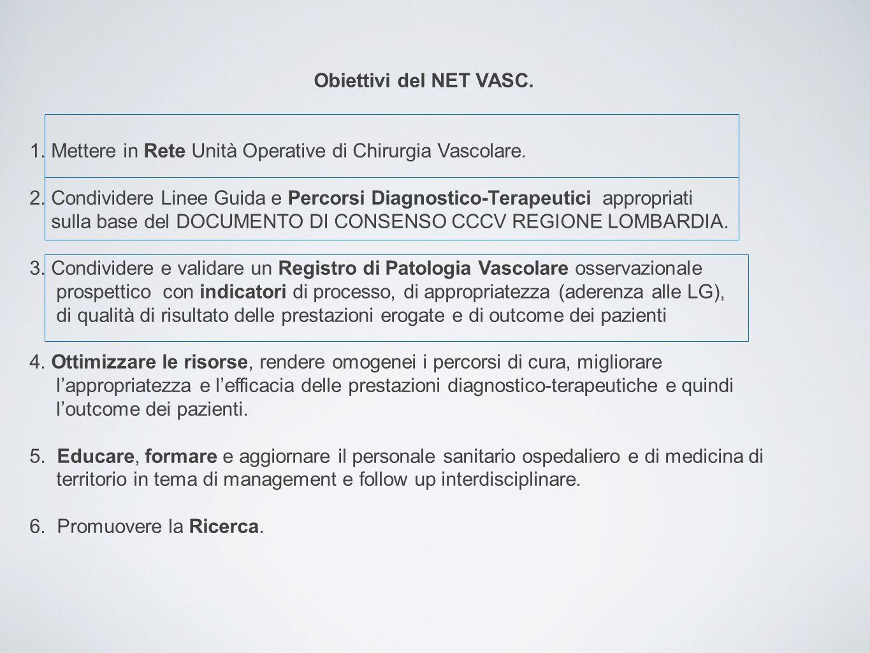 Obiettivi del NET VASC. Mettere in Rete Unità Operative di Chirurgia Vascolare.