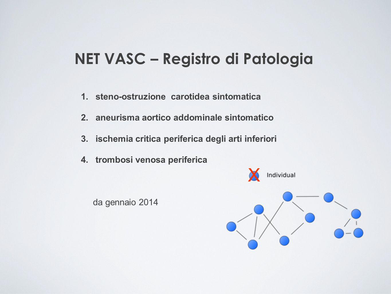 NET VASC – Registro di Patologia