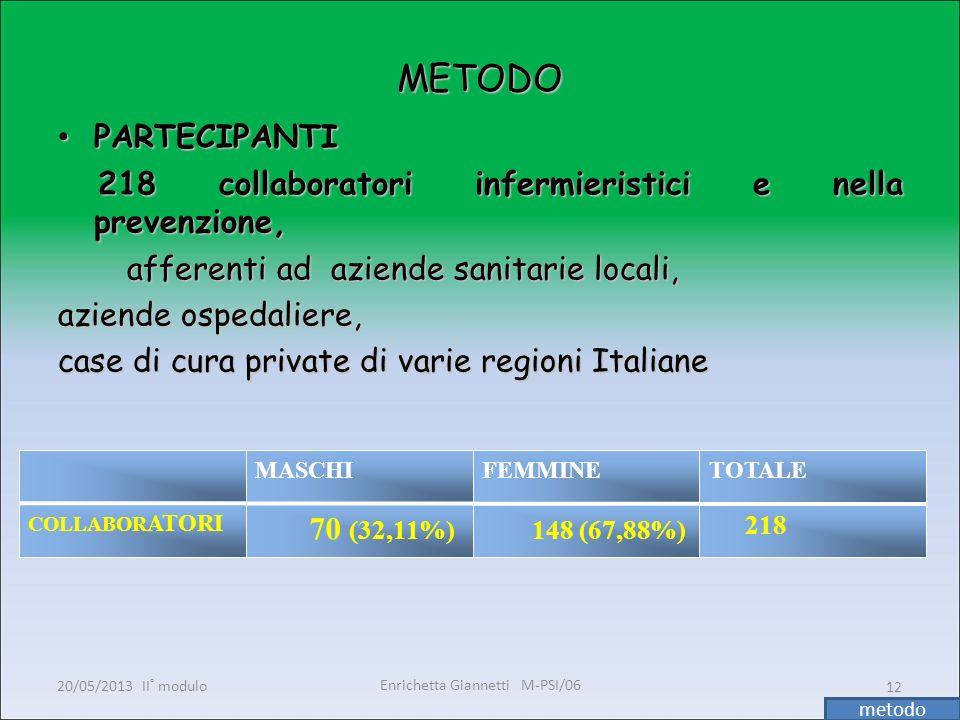 METODOPARTECIPANTI. 218 collaboratori infermieristici e nella prevenzione, afferenti ad aziende sanitarie locali,