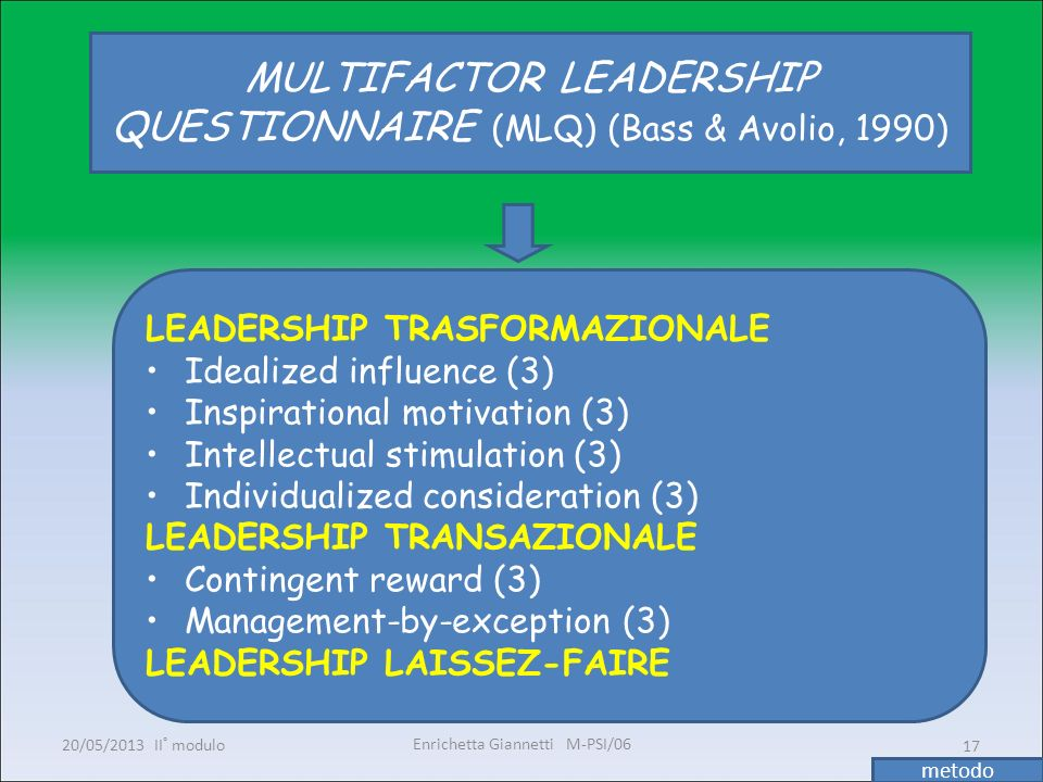 MULTIFACTOR LEADERSHIP QUESTIONNAIRE (MLQ) (Bass & Avolio, 1990)