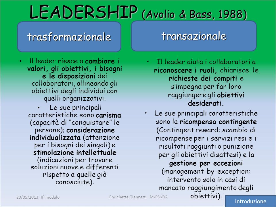 LEADERSHIP (Avolio & Bass, 1988)