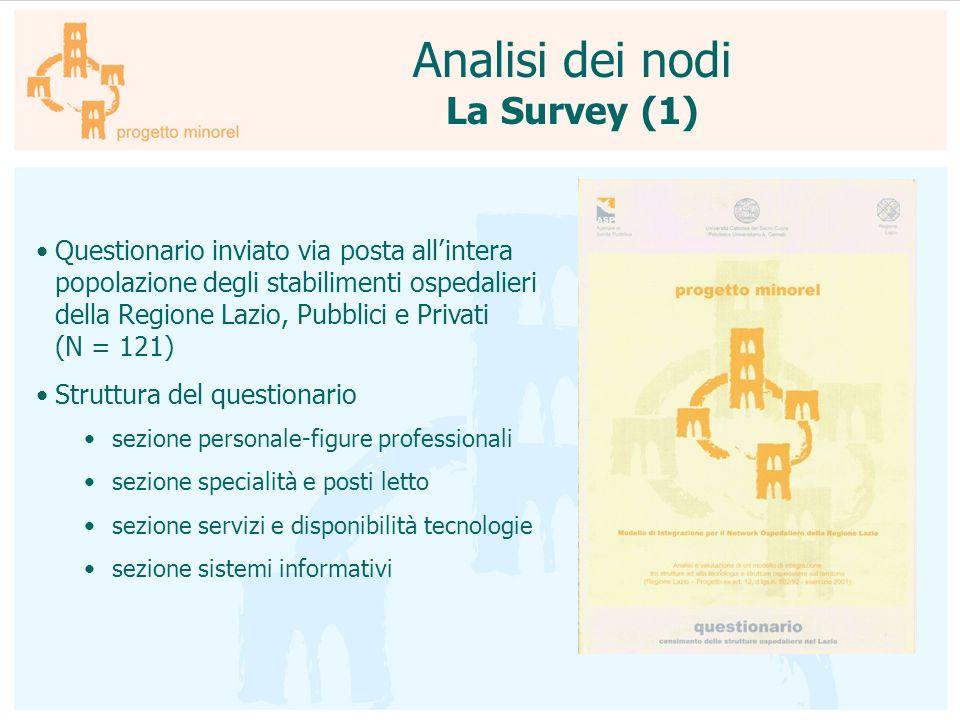 Analisi dei nodi La Survey (1)