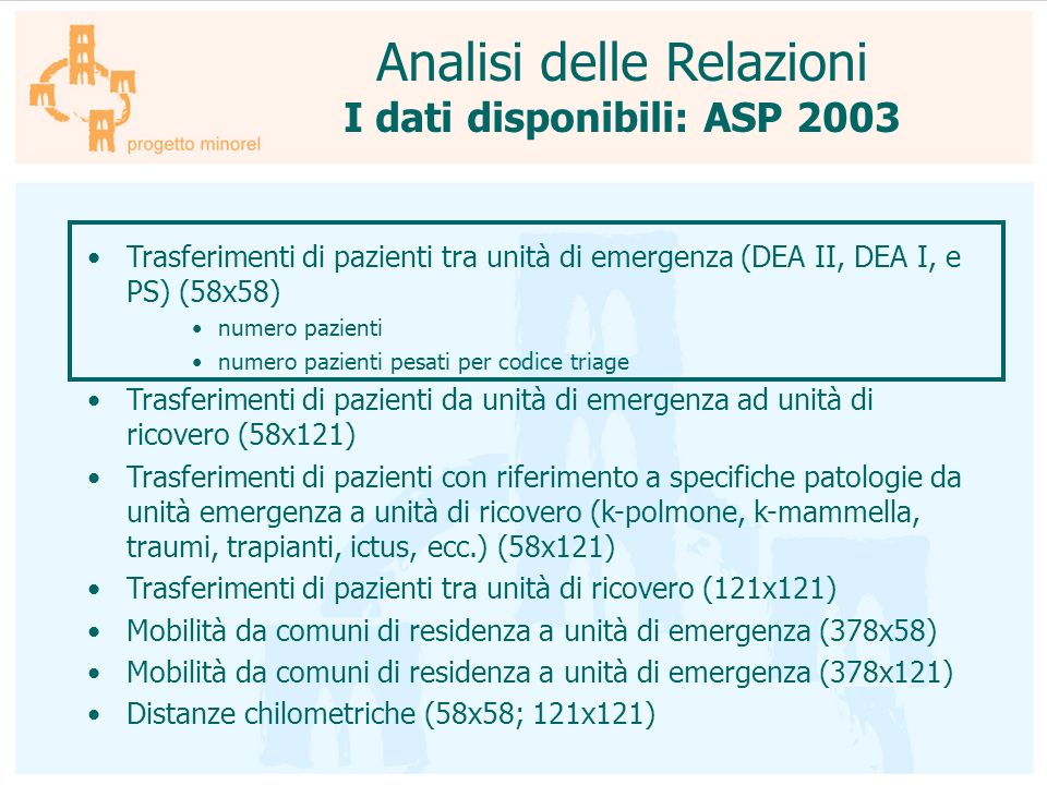 I dati disponibili: ASP 2003