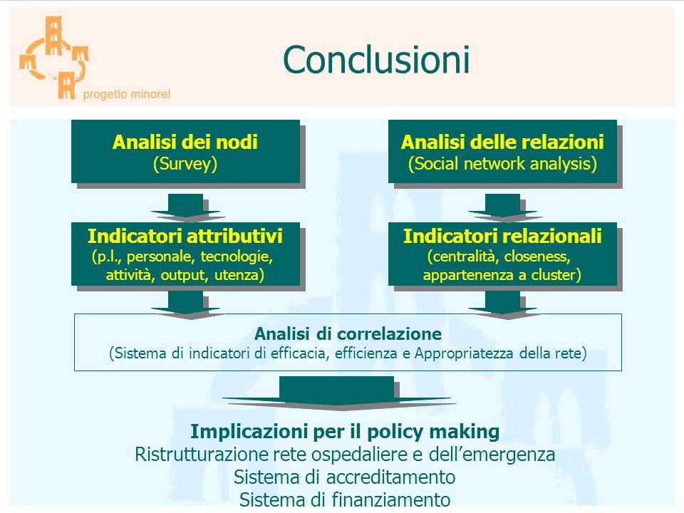 Analisi delle relazioni Indicatori relazionali