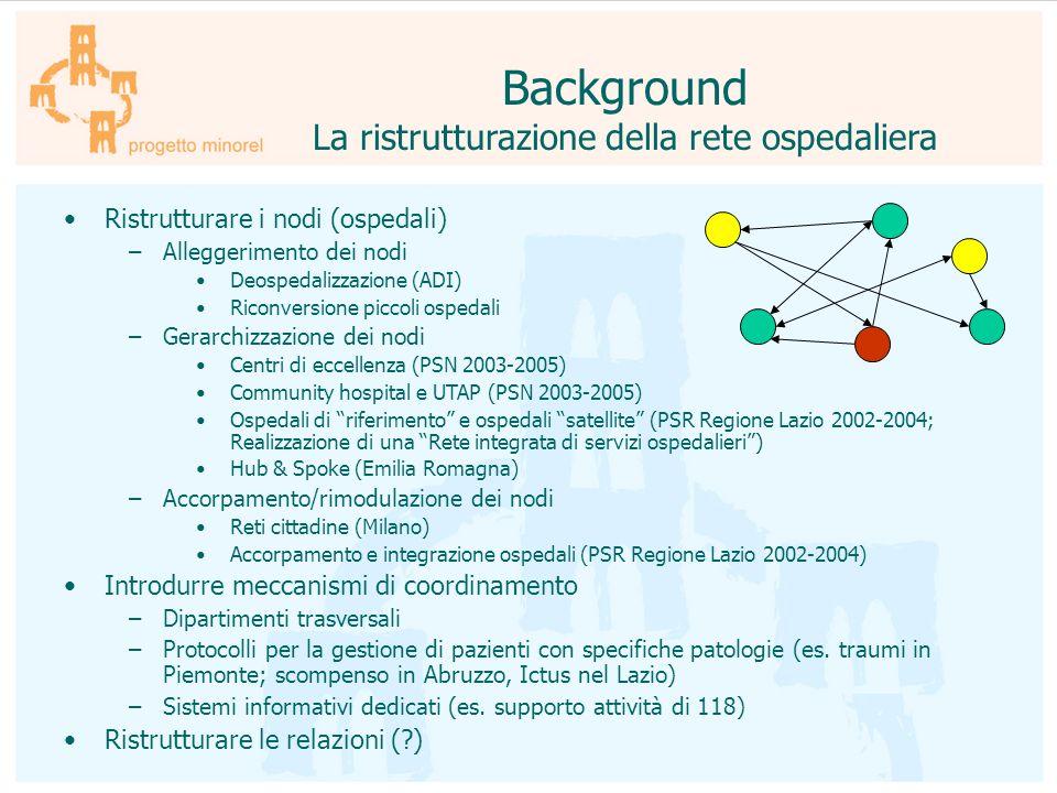 Background La ristrutturazione della rete ospedaliera