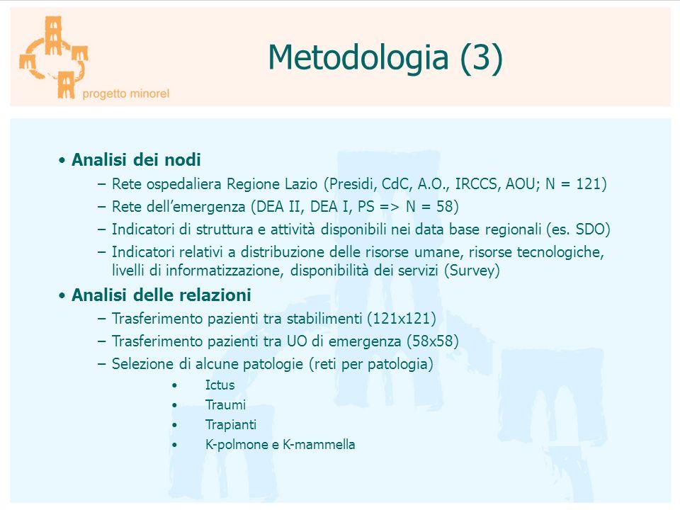 Metodologia (3) Analisi dei nodi Analisi delle relazioni
