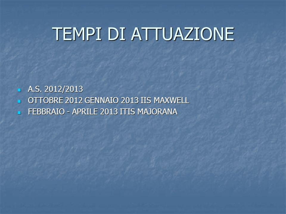 TEMPI DI ATTUAZIONE A.S. 2012/2013