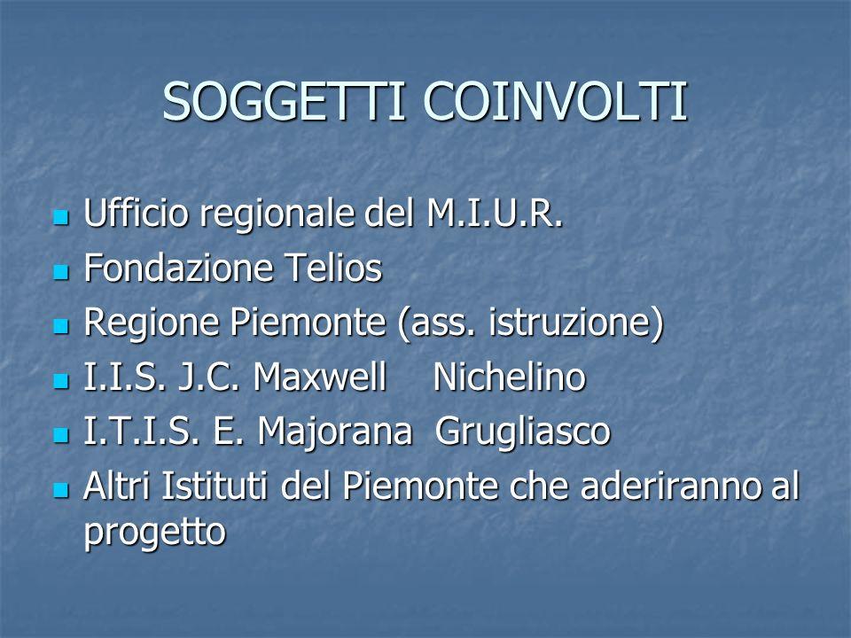 SOGGETTI COINVOLTI Ufficio regionale del M.I.U.R. Fondazione Telios