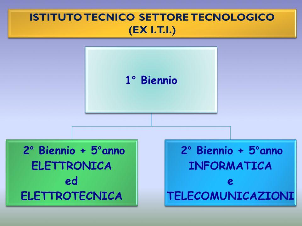 ISTITUTO TECNICO settore TECNOLOGICO (ex I.T.I.)