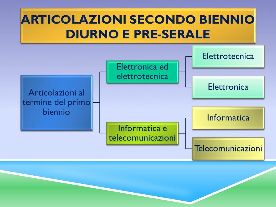 Articolazioni secondo biennio diurno e pre-serale