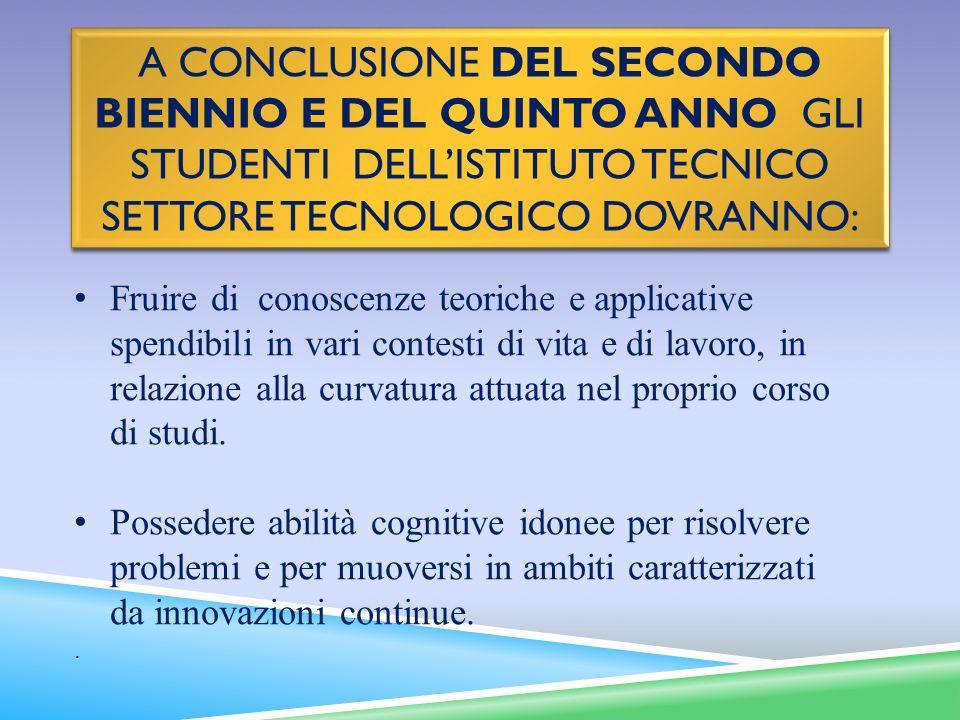 A conclusione deL secondo biennio e del quinto anno gli studenti dell'istituto tecnico settore tecnologico dovranno: