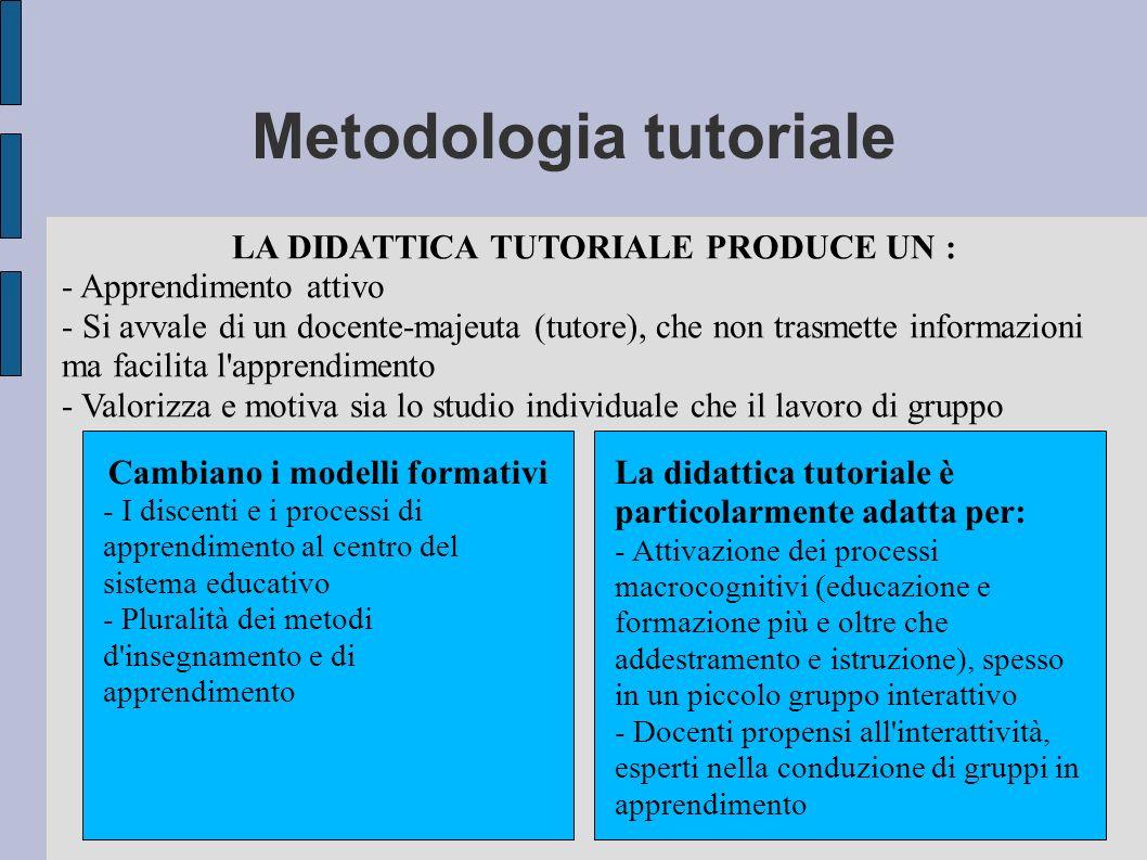 Metodologia tutoriale