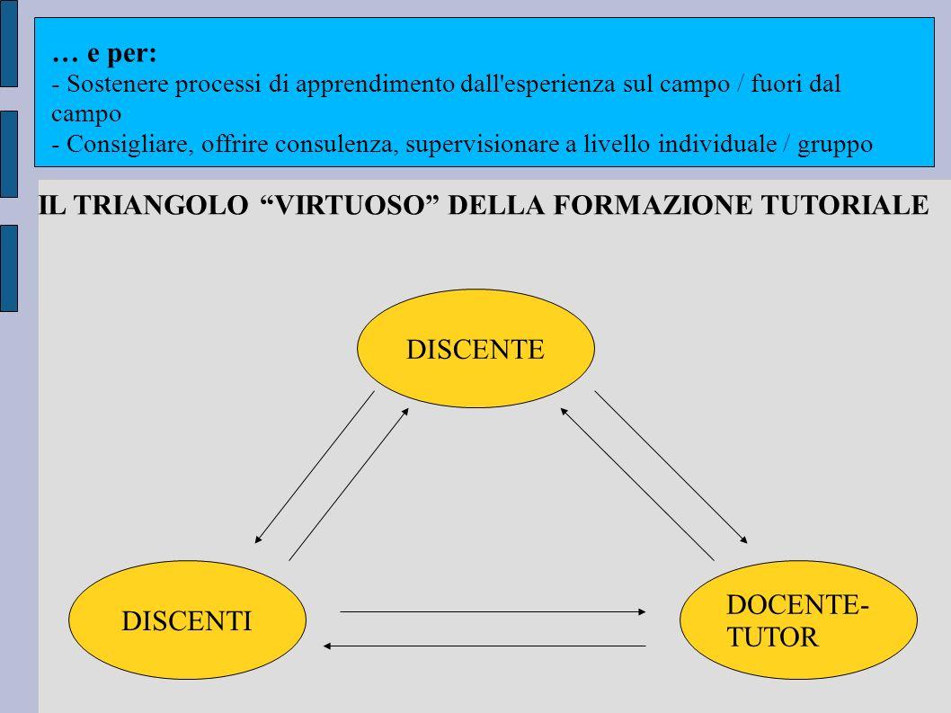 IL TRIANGOLO VIRTUOSO DELLA FORMAZIONE TUTORIALE