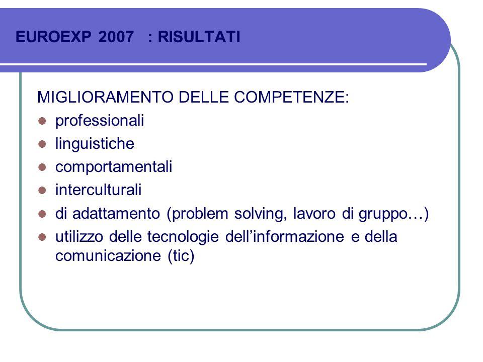 EUROEXP 2007 : RISULTATI MIGLIORAMENTO DELLE COMPETENZE: professionali. linguistiche. comportamentali.