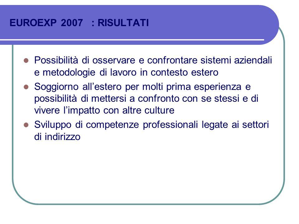 EUROEXP 2007 : RISULTATI Possibilità di osservare e confrontare sistemi aziendali e metodologie di lavoro in contesto estero.