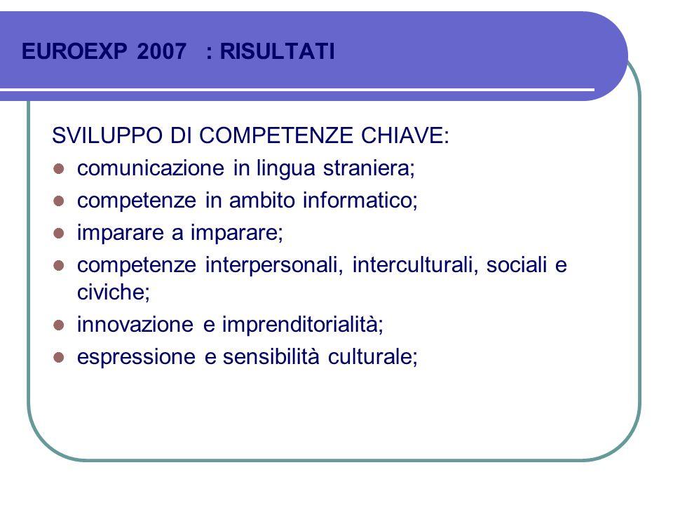 EUROEXP 2007 : RISULTATI SVILUPPO DI COMPETENZE CHIAVE: comunicazione in lingua straniera; competenze in ambito informatico;