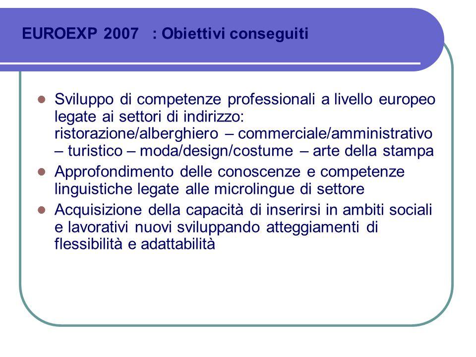 EUROEXP 2007 : Obiettivi conseguiti