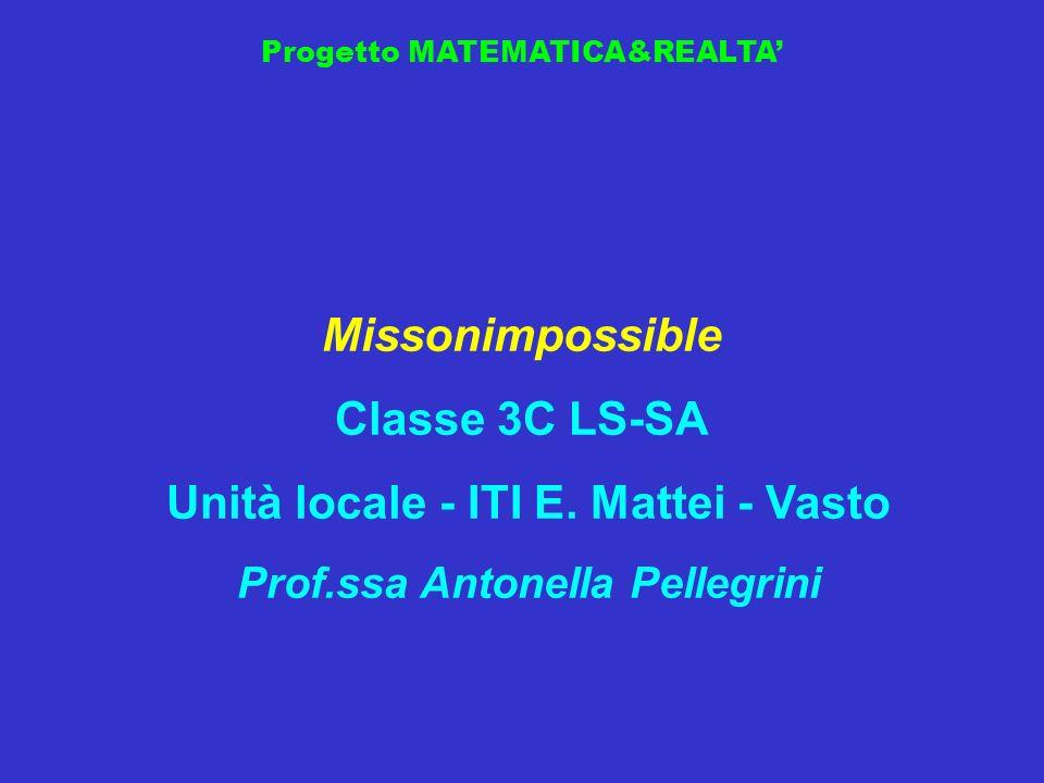 Unità locale - ITI E. Mattei - Vasto Prof.ssa Antonella Pellegrini