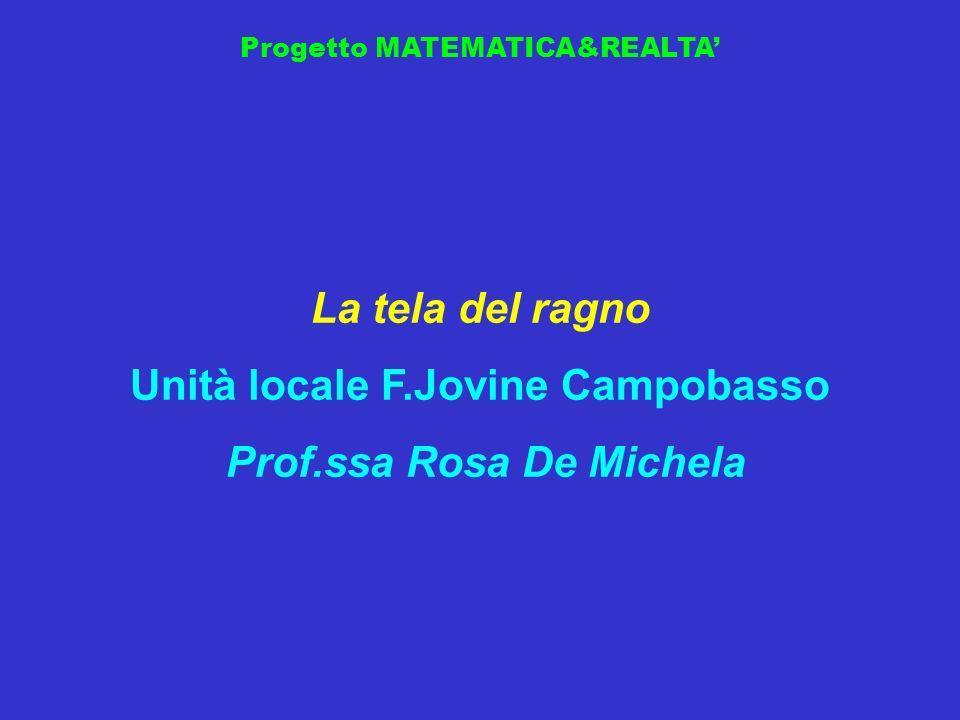 Unità locale F.Jovine Campobasso Prof.ssa Rosa De Michela
