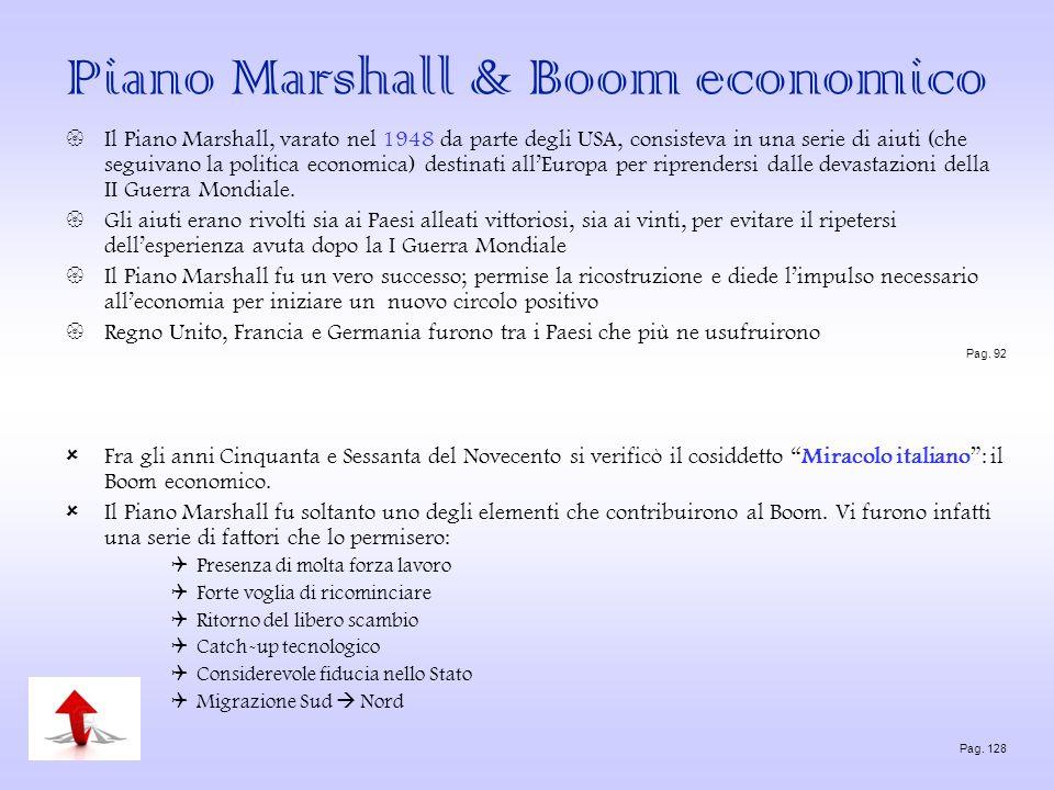 Piano Marshall & Boom economico