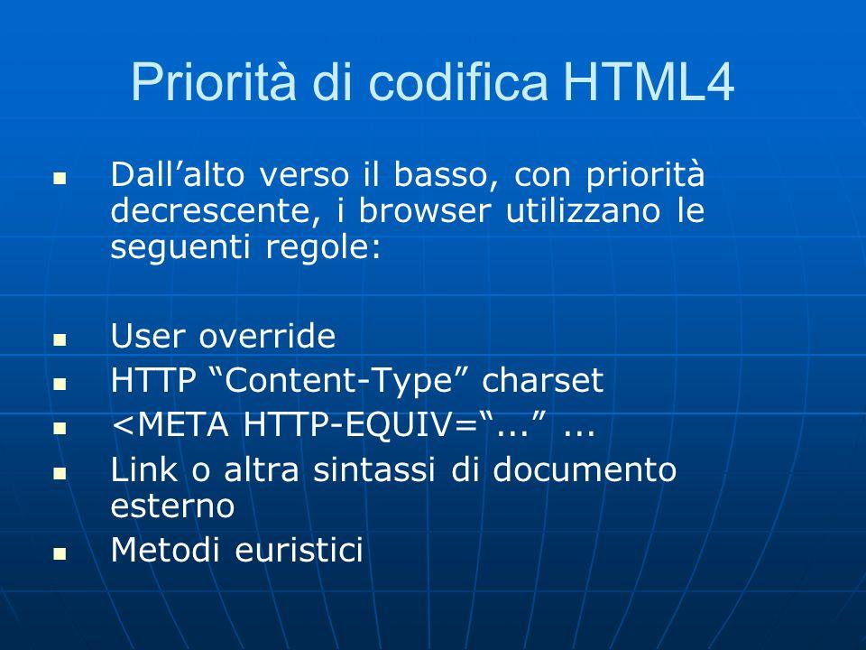 Priorità di codifica HTML4