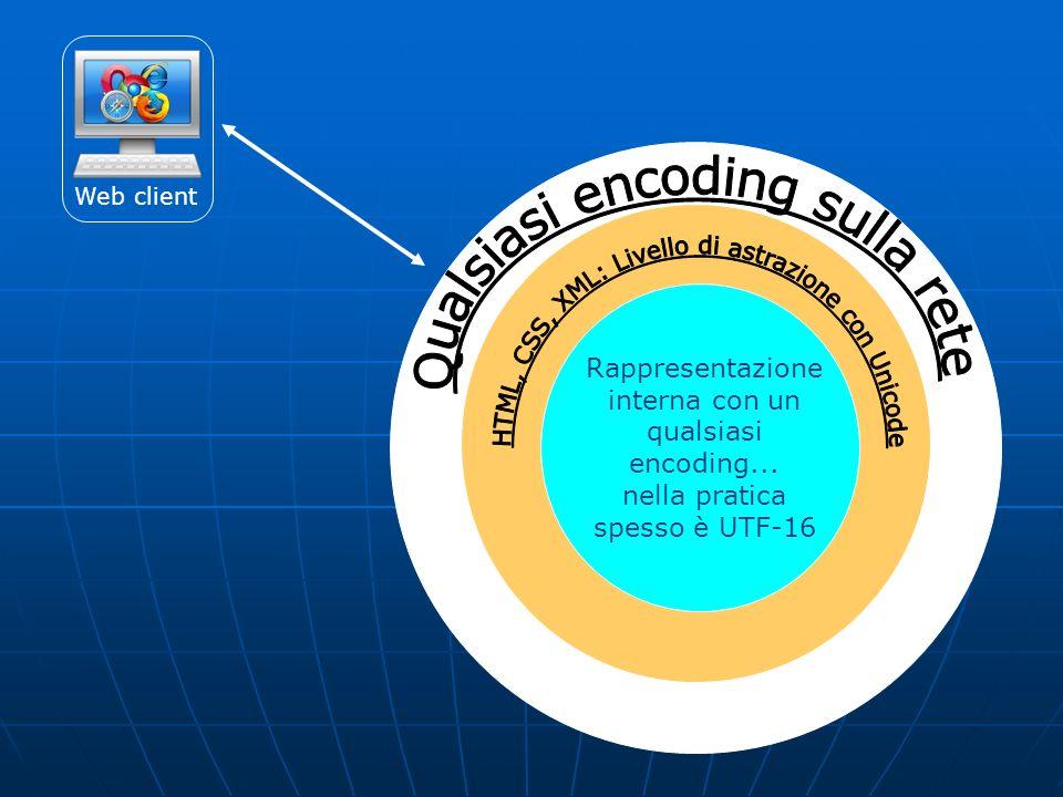 Qualsiasi encoding sulla rete