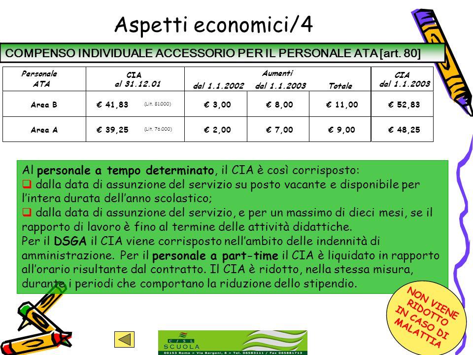 Aspetti economici/4 dal 1.1.2002. dal 1.1.2003. Totale. Area B. € 41,83. (Lit. 81.000) € 3,00.