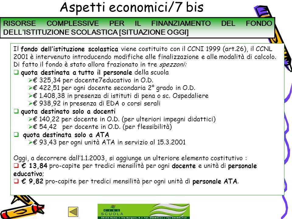 Aspetti economici/7 bis