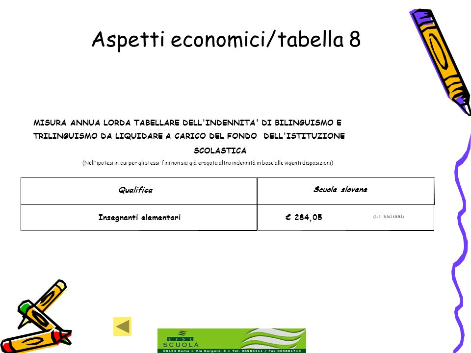 Aspetti economici/tabella 8