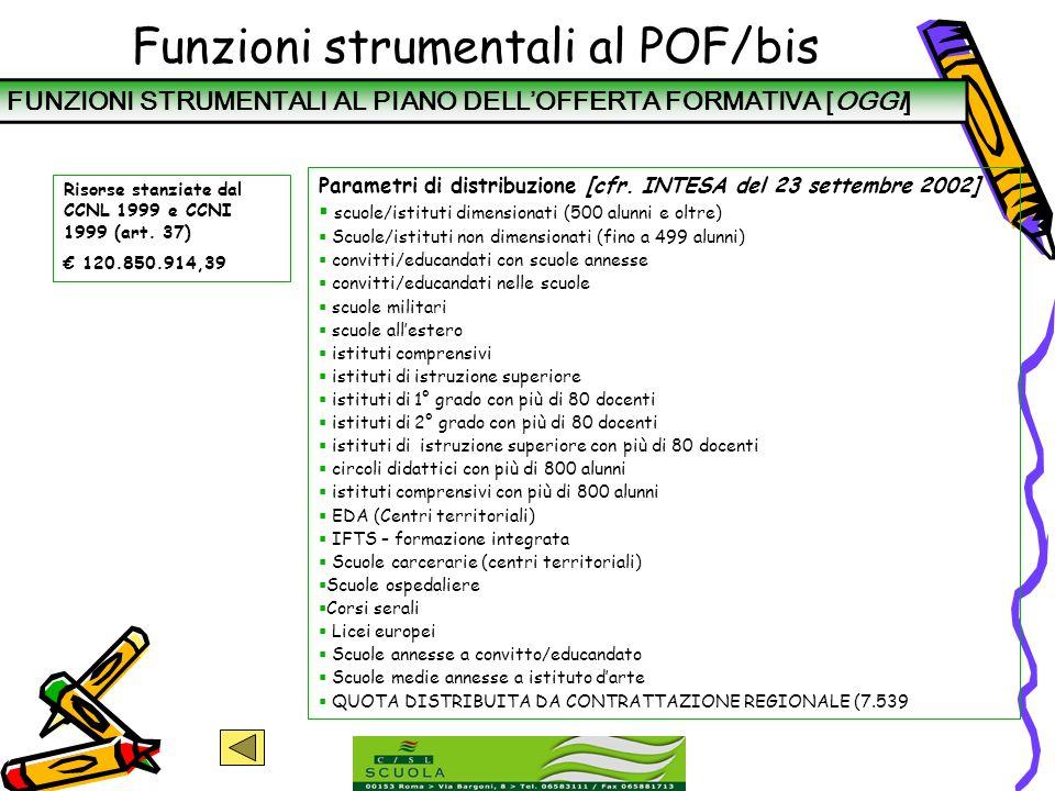 Funzioni strumentali al POF/bis