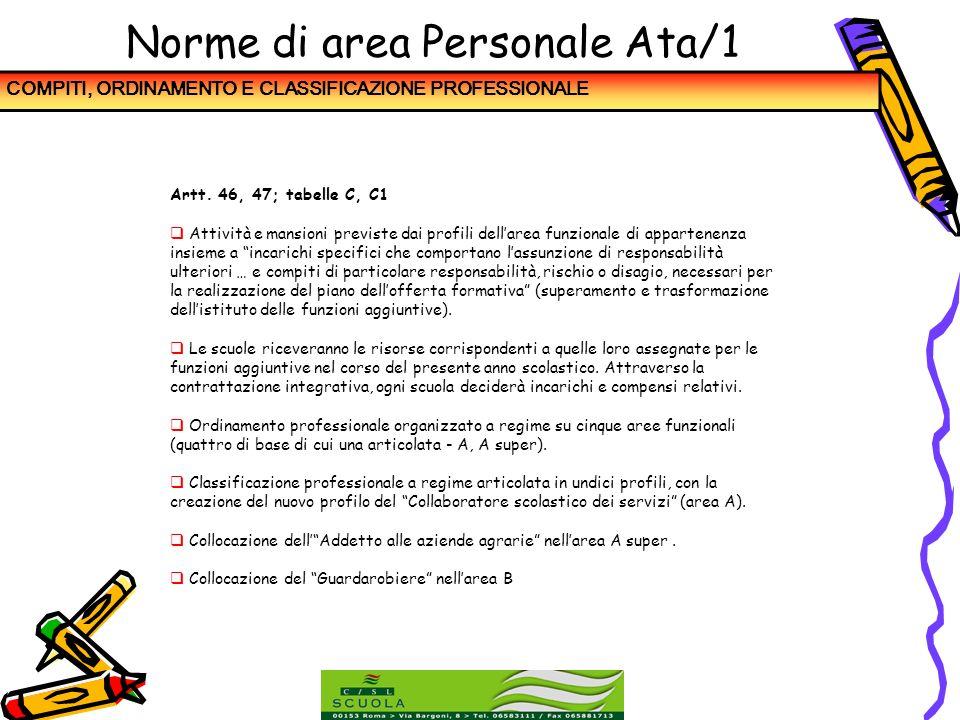 Norme di area Personale Ata/1