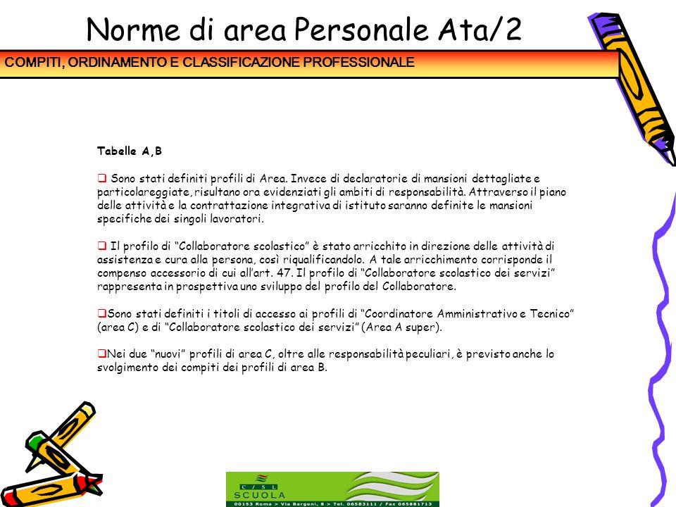 Norme di area Personale Ata/2