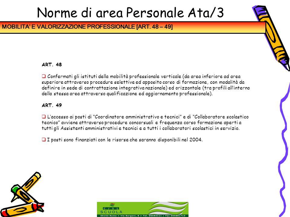 Norme di area Personale Ata/3