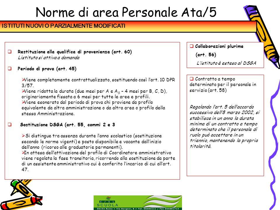 Norme di area Personale Ata/5