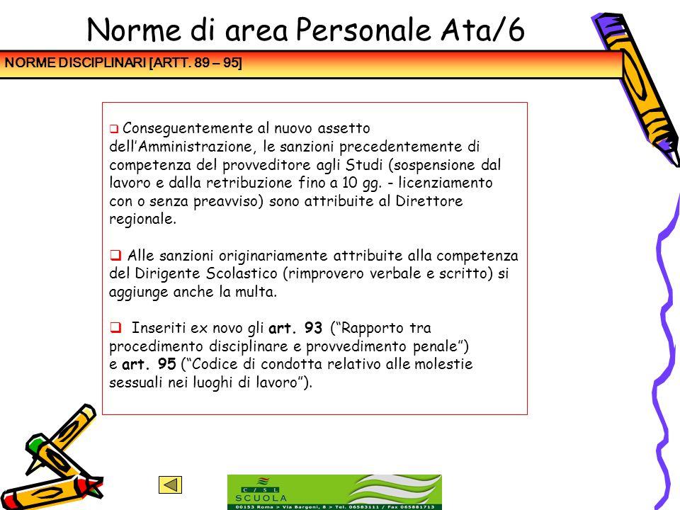Norme di area Personale Ata/6