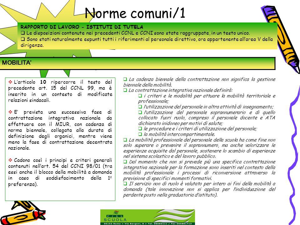 Norme comuni/1 MOBILITA' RAPPORTO DI LAVORO - ISTITUTI DI TUTELA