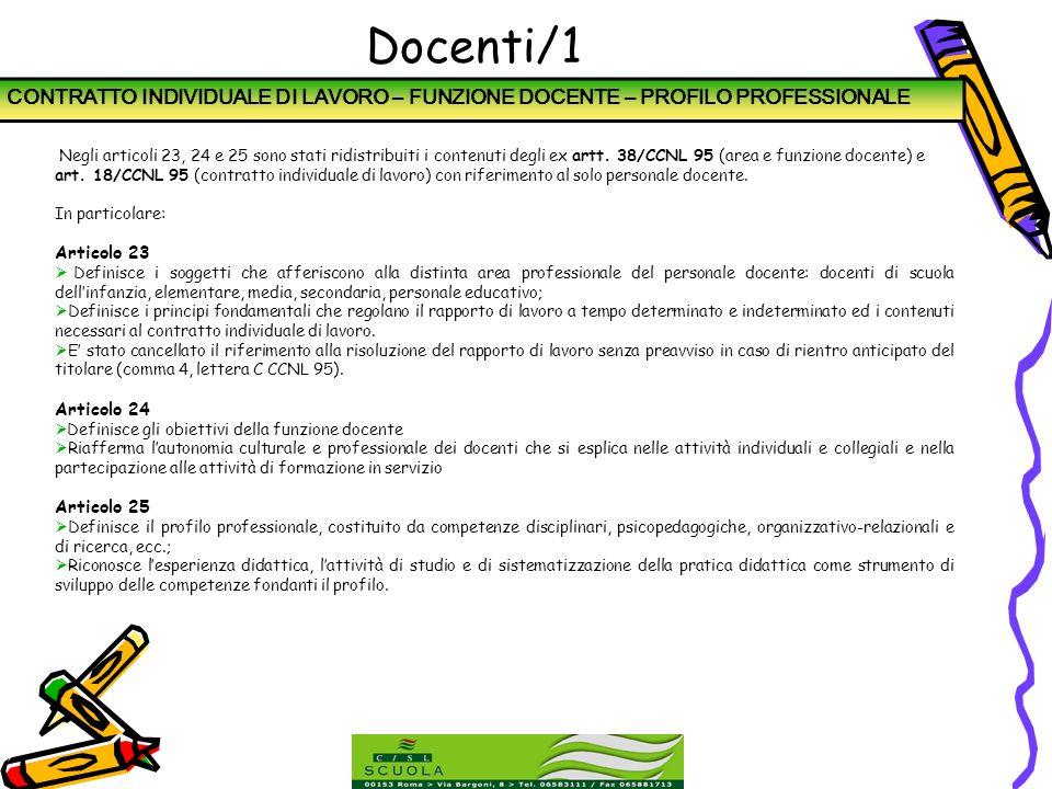 Docenti/1 CONTRATTO INDIVIDUALE DI LAVORO – FUNZIONE DOCENTE – PROFILO PROFESSIONALE.