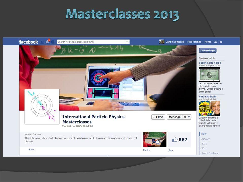 Masterclasses 2013