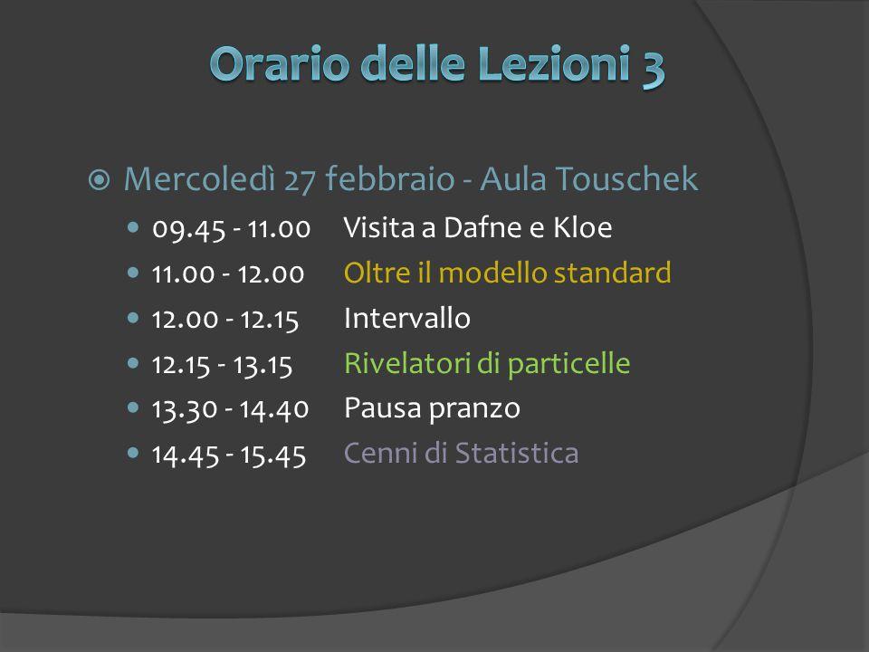 Orario delle Lezioni 3 Mercoledì 27 febbraio - Aula Touschek