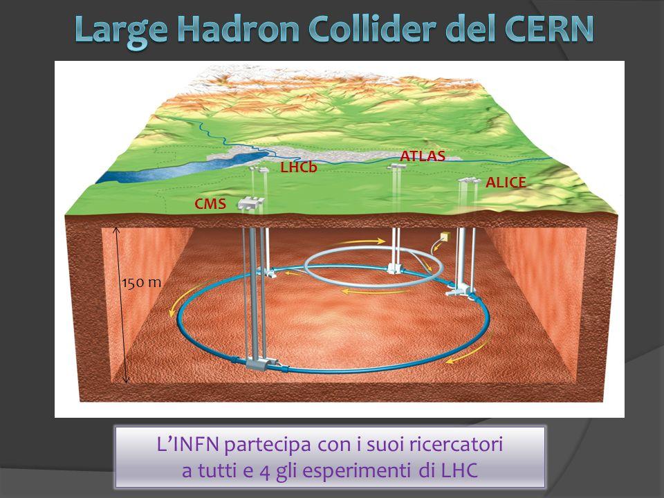 Large Hadron Collider del CERN