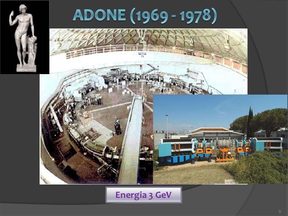 ADONE (1969 - 1978) Energia 3 GeV