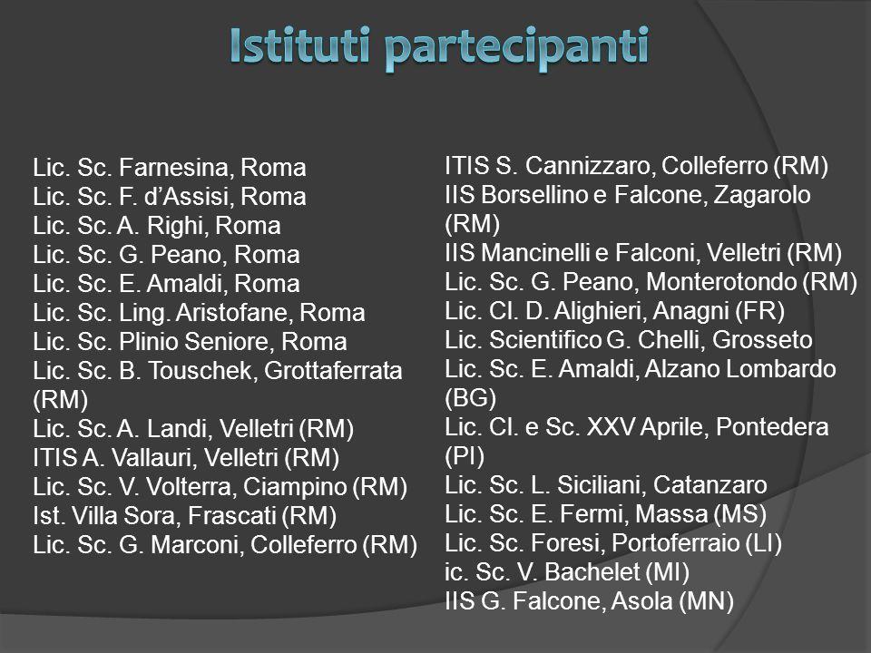 Istituti partecipanti