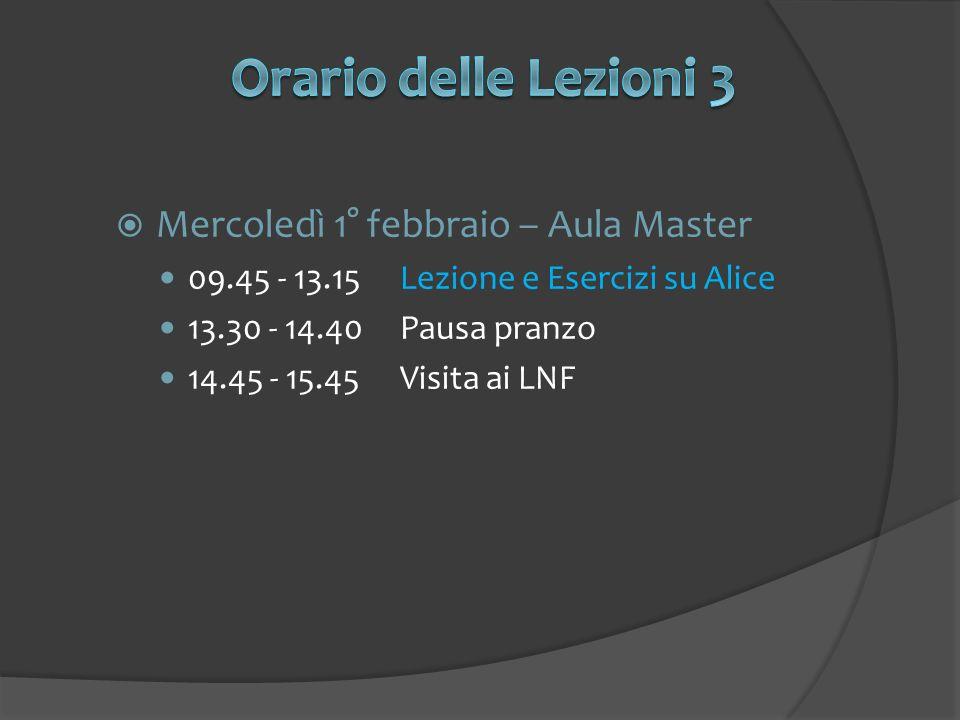 Orario delle Lezioni 3 Mercoledì 1° febbraio – Aula Master
