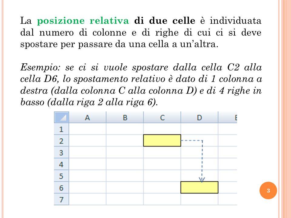La posizione relativa di due celle è individuata dal numero di colonne e di righe di cui ci si deve spostare per passare da una cella a un'altra.