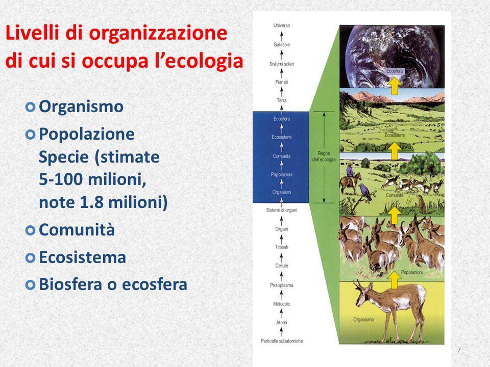 Livelli di organizzazione di cui si occupa l'ecologia