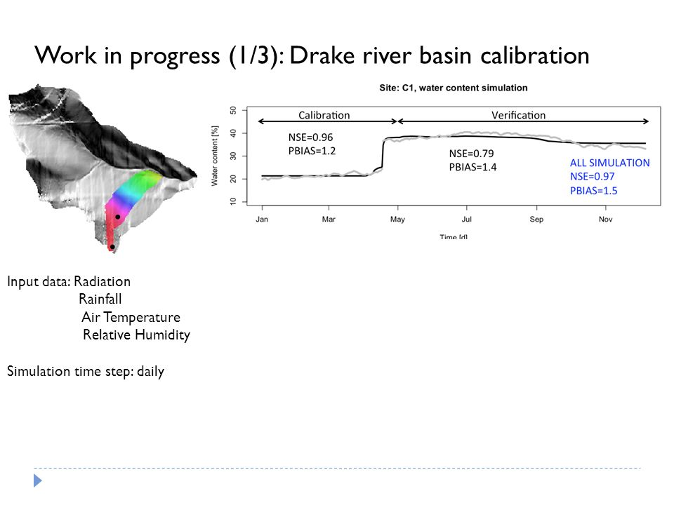 Work in progress (1/3): Drake river basin calibration