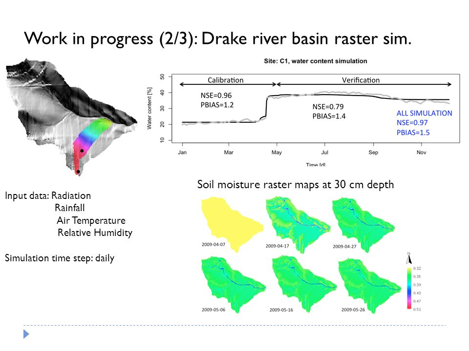 Work in progress (2/3): Drake river basin raster sim.