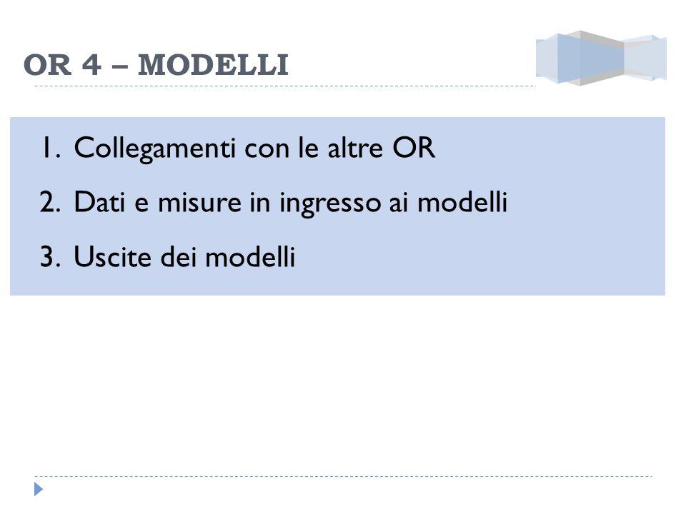 OR 4 – MODELLI Collegamenti con le altre OR Dati e misure in ingresso ai modelli Uscite dei modelli